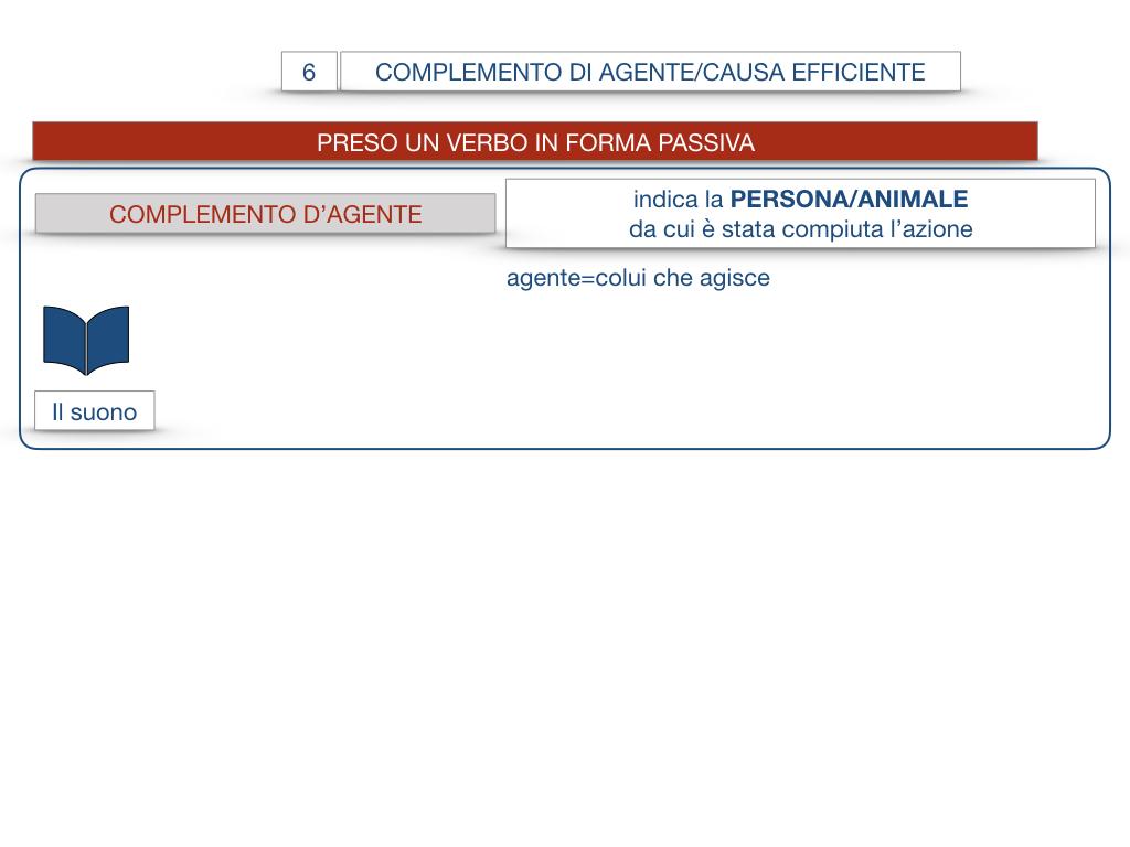 22.COMPLEMENTI_AGENTE_CAUSA_EFFICIENTE_SIMULAZIONE.008
