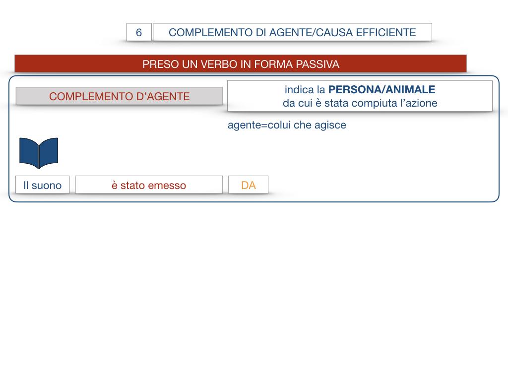 22.COMPLEMENTI_AGENTE_CAUSA_EFFICIENTE_SIMULAZIONE.010