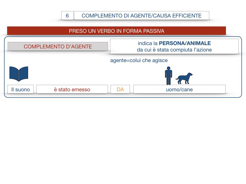22.COMPLEMENTI_AGENTE_CAUSA_EFFICIENTE_SIMULAZIONE.011