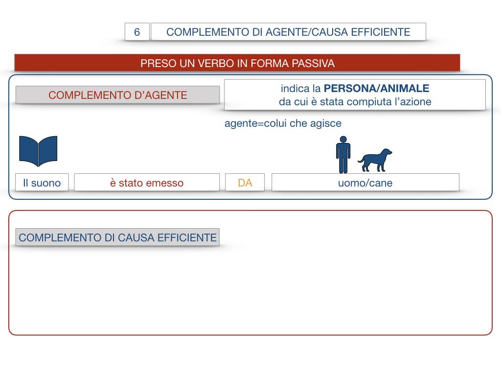 22.COMPLEMENTI_AGENTE_CAUSA_EFFICIENTE_SIMULAZIONE.012