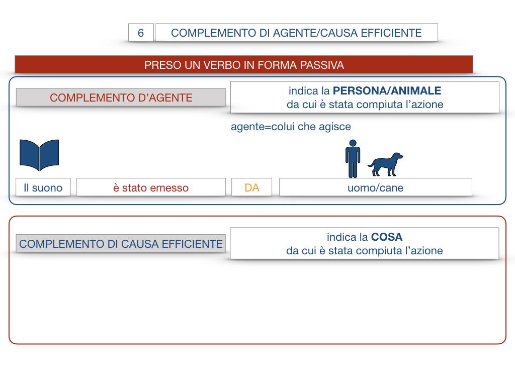 22.COMPLEMENTI_AGENTE_CAUSA_EFFICIENTE_SIMULAZIONE.013