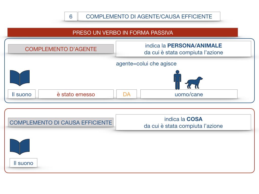 22.COMPLEMENTI_AGENTE_CAUSA_EFFICIENTE_SIMULAZIONE.014
