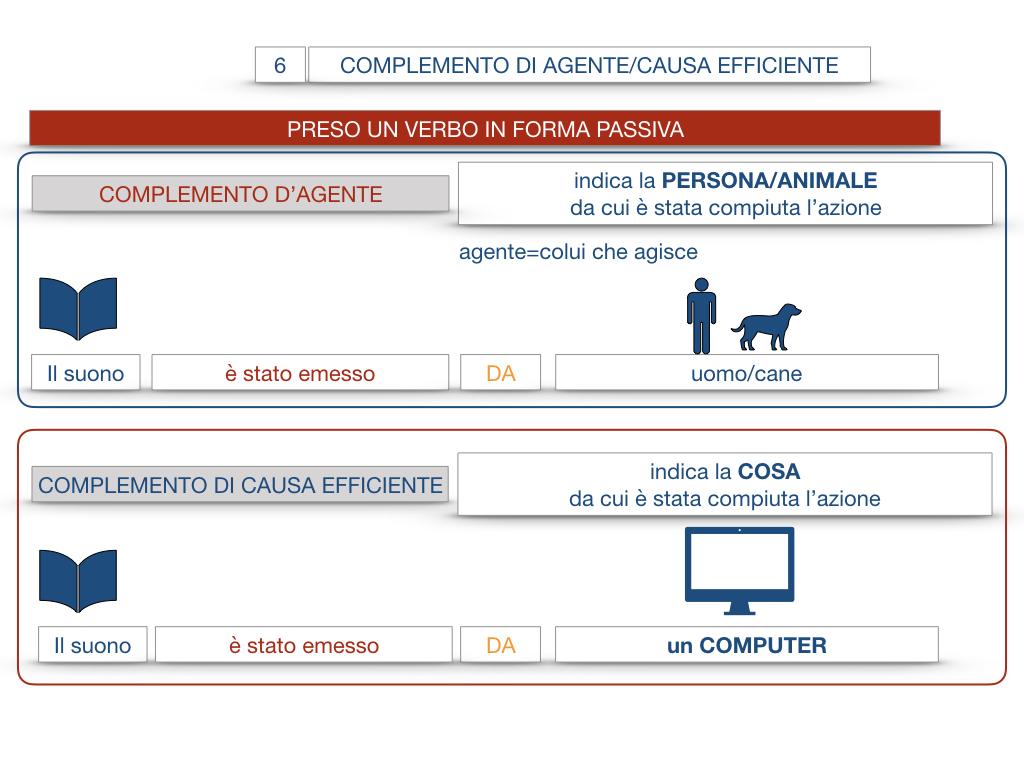 22.COMPLEMENTI_AGENTE_CAUSA_EFFICIENTE_SIMULAZIONE.017