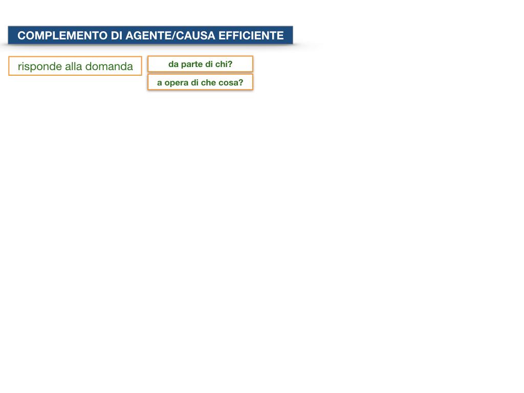 22.COMPLEMENTI_AGENTE_CAUSA_EFFICIENTE_SIMULAZIONE.040