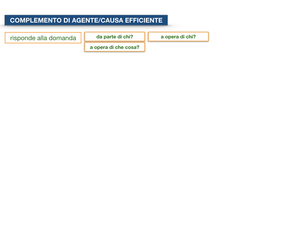 22.COMPLEMENTI_AGENTE_CAUSA_EFFICIENTE_SIMULAZIONE.041