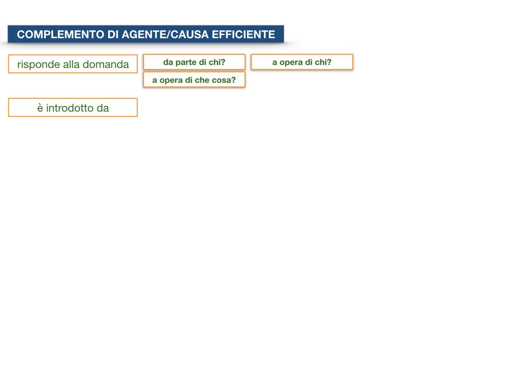 22.COMPLEMENTI_AGENTE_CAUSA_EFFICIENTE_SIMULAZIONE.042