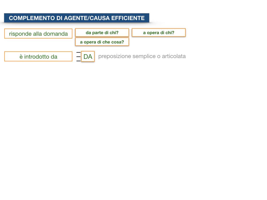 22.COMPLEMENTI_AGENTE_CAUSA_EFFICIENTE_SIMULAZIONE.044