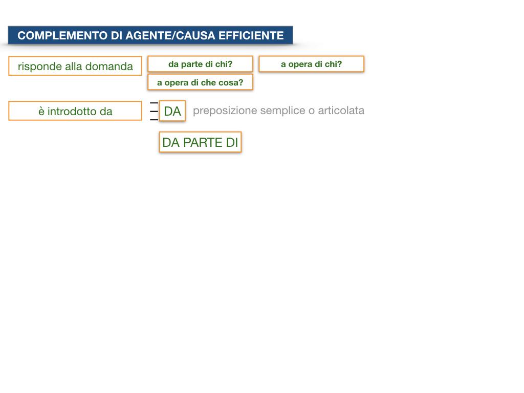 22.COMPLEMENTI_AGENTE_CAUSA_EFFICIENTE_SIMULAZIONE.045