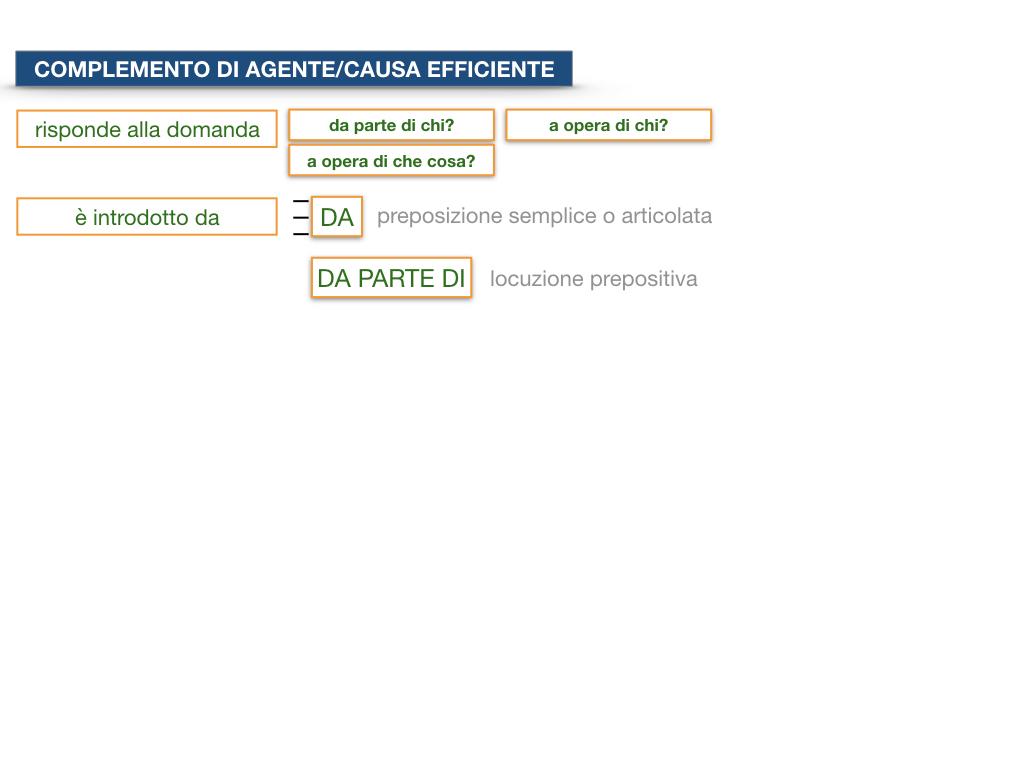 22.COMPLEMENTI_AGENTE_CAUSA_EFFICIENTE_SIMULAZIONE.046