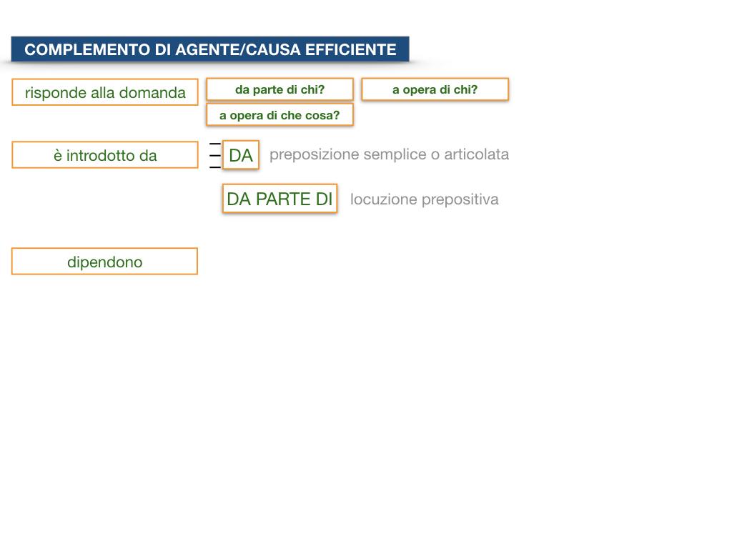 22.COMPLEMENTI_AGENTE_CAUSA_EFFICIENTE_SIMULAZIONE.047