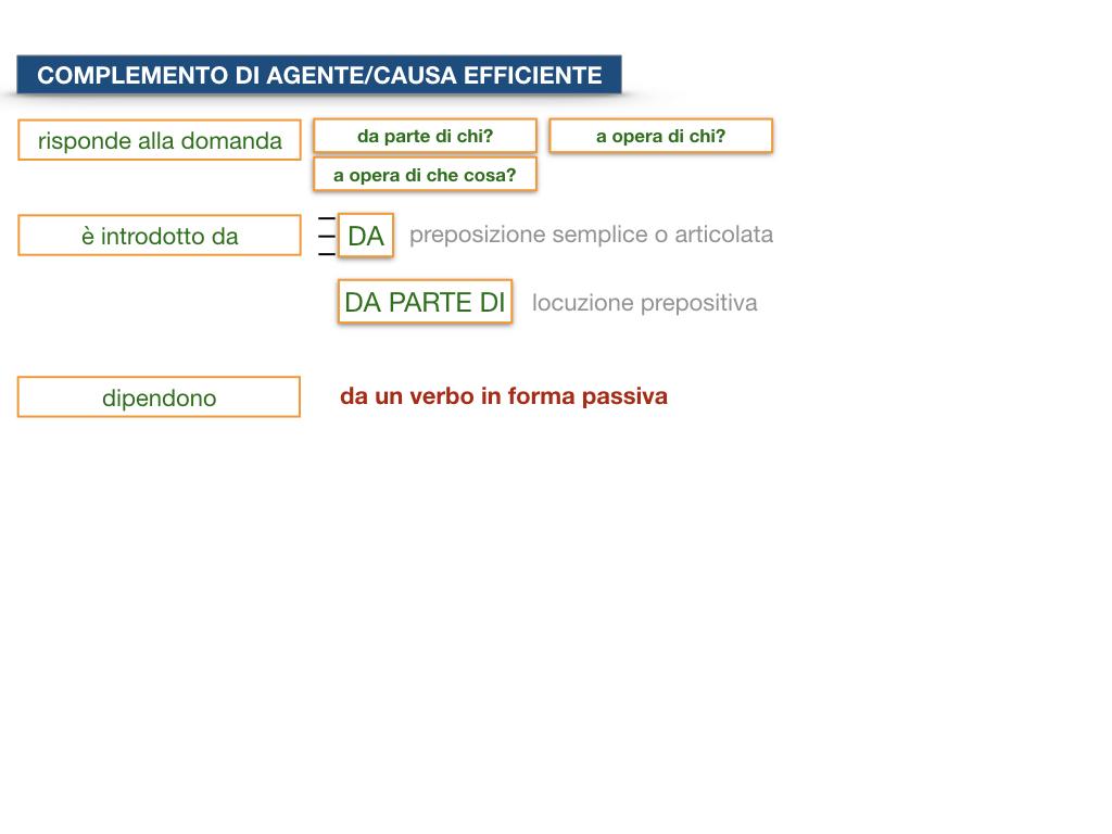 22.COMPLEMENTI_AGENTE_CAUSA_EFFICIENTE_SIMULAZIONE.048