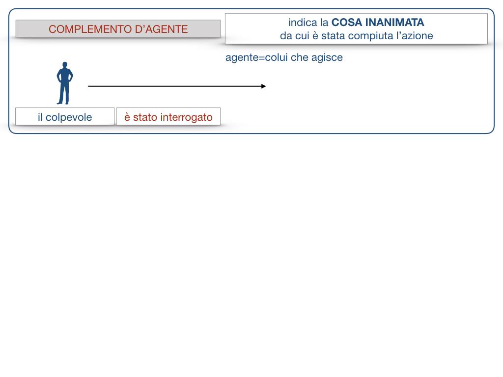 22.COMPLEMENTI_AGENTE_CAUSA_EFFICIENTE_SIMULAZIONE.053