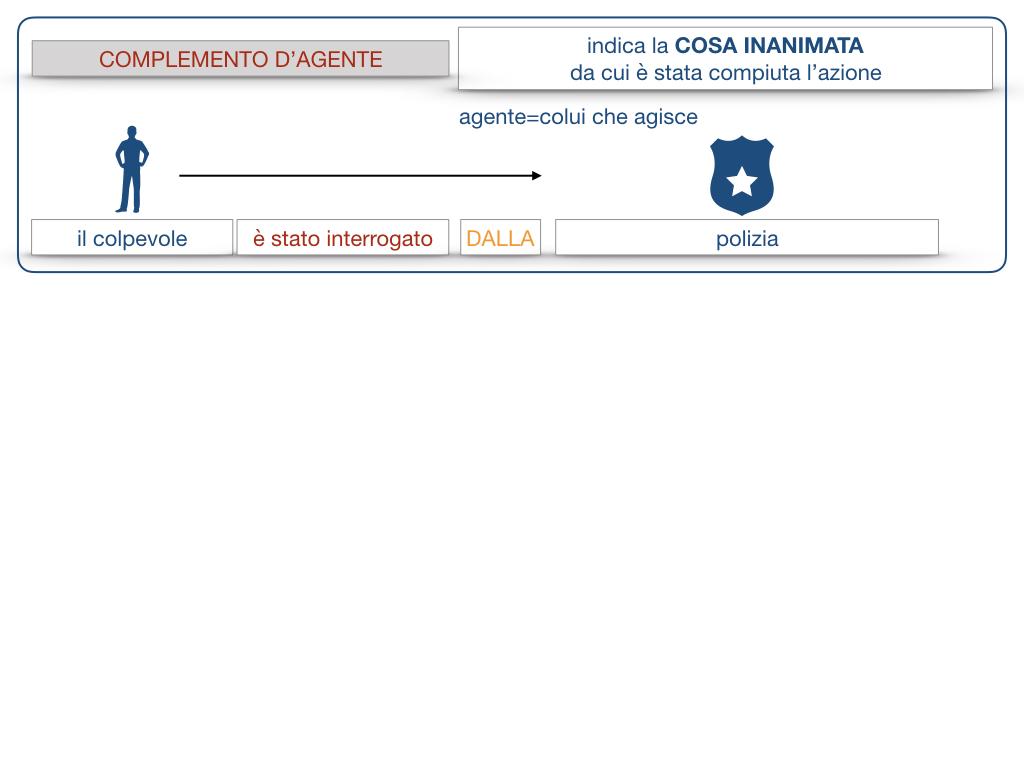 22.COMPLEMENTI_AGENTE_CAUSA_EFFICIENTE_SIMULAZIONE.054