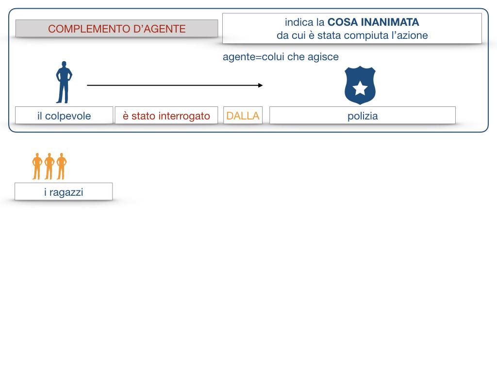 22.COMPLEMENTI_AGENTE_CAUSA_EFFICIENTE_SIMULAZIONE.055