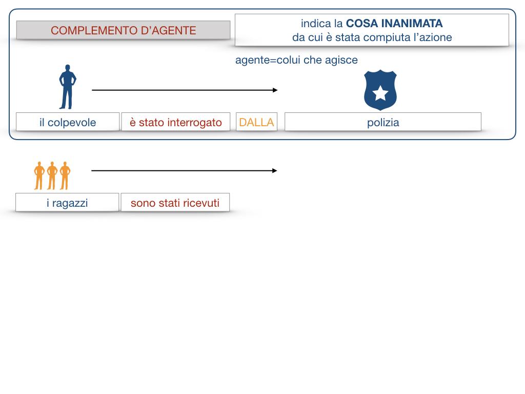 22.COMPLEMENTI_AGENTE_CAUSA_EFFICIENTE_SIMULAZIONE.056