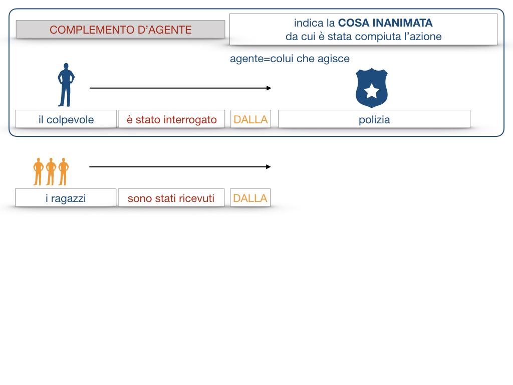 22.COMPLEMENTI_AGENTE_CAUSA_EFFICIENTE_SIMULAZIONE.057