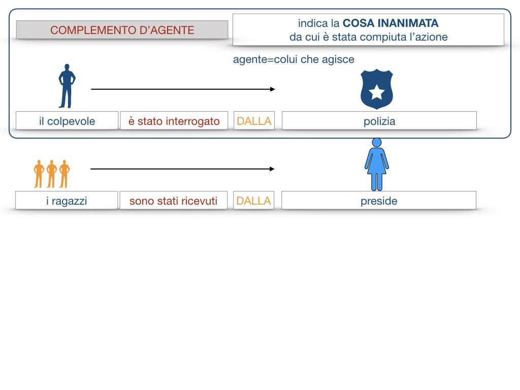 22.COMPLEMENTI_AGENTE_CAUSA_EFFICIENTE_SIMULAZIONE.058