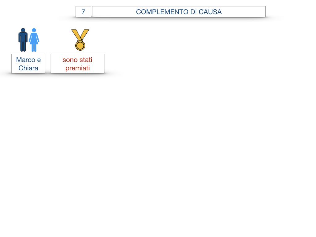 23. I COMPLEMENTI_DI CAUSA_DI FINE O SCOPO_SIMULAZIONE.004