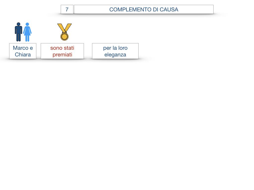 23. I COMPLEMENTI_DI CAUSA_DI FINE O SCOPO_SIMULAZIONE.005