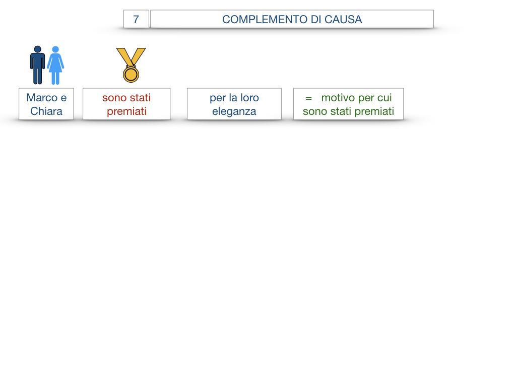 23. I COMPLEMENTI_DI CAUSA_DI FINE O SCOPO_SIMULAZIONE.006