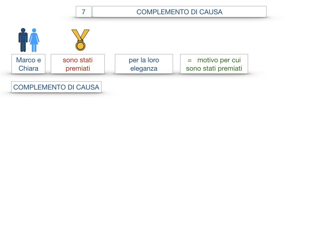 23. I COMPLEMENTI_DI CAUSA_DI FINE O SCOPO_SIMULAZIONE.007