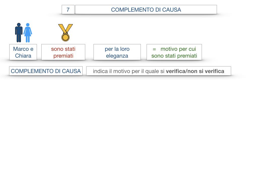 23. I COMPLEMENTI_DI CAUSA_DI FINE O SCOPO_SIMULAZIONE.008