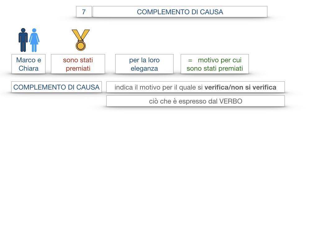 23. I COMPLEMENTI_DI CAUSA_DI FINE O SCOPO_SIMULAZIONE.009