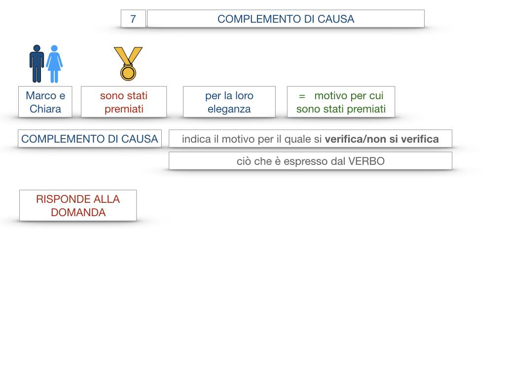 23. I COMPLEMENTI_DI CAUSA_DI FINE O SCOPO_SIMULAZIONE.010