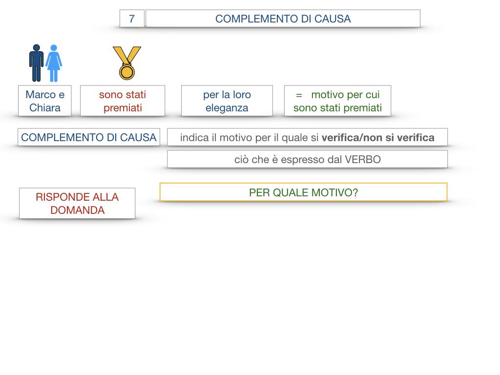 23. I COMPLEMENTI_DI CAUSA_DI FINE O SCOPO_SIMULAZIONE.011