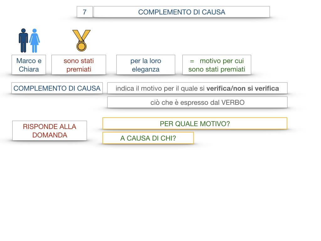 23. I COMPLEMENTI_DI CAUSA_DI FINE O SCOPO_SIMULAZIONE.012