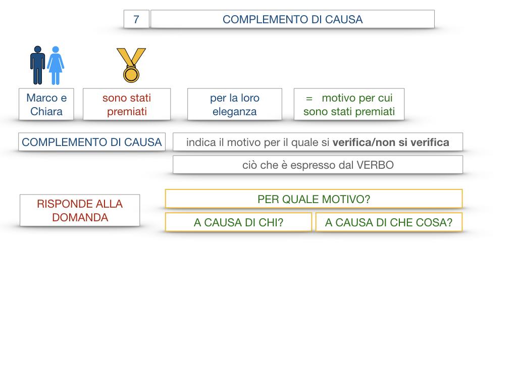 23. I COMPLEMENTI_DI CAUSA_DI FINE O SCOPO_SIMULAZIONE.013