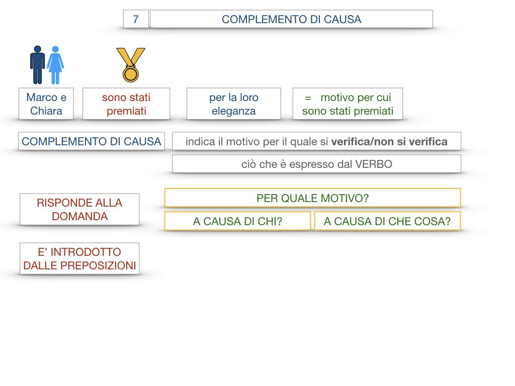23. I COMPLEMENTI_DI CAUSA_DI FINE O SCOPO_SIMULAZIONE.014