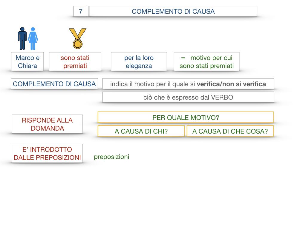 23. I COMPLEMENTI_DI CAUSA_DI FINE O SCOPO_SIMULAZIONE.015