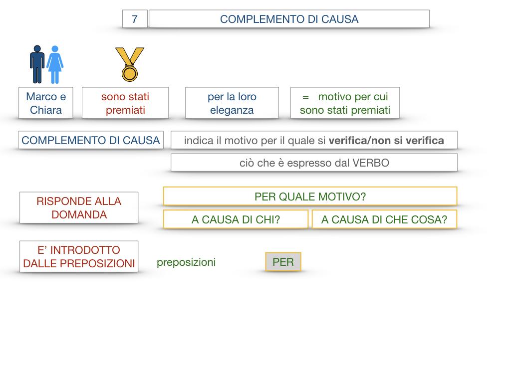 23. I COMPLEMENTI_DI CAUSA_DI FINE O SCOPO_SIMULAZIONE.016