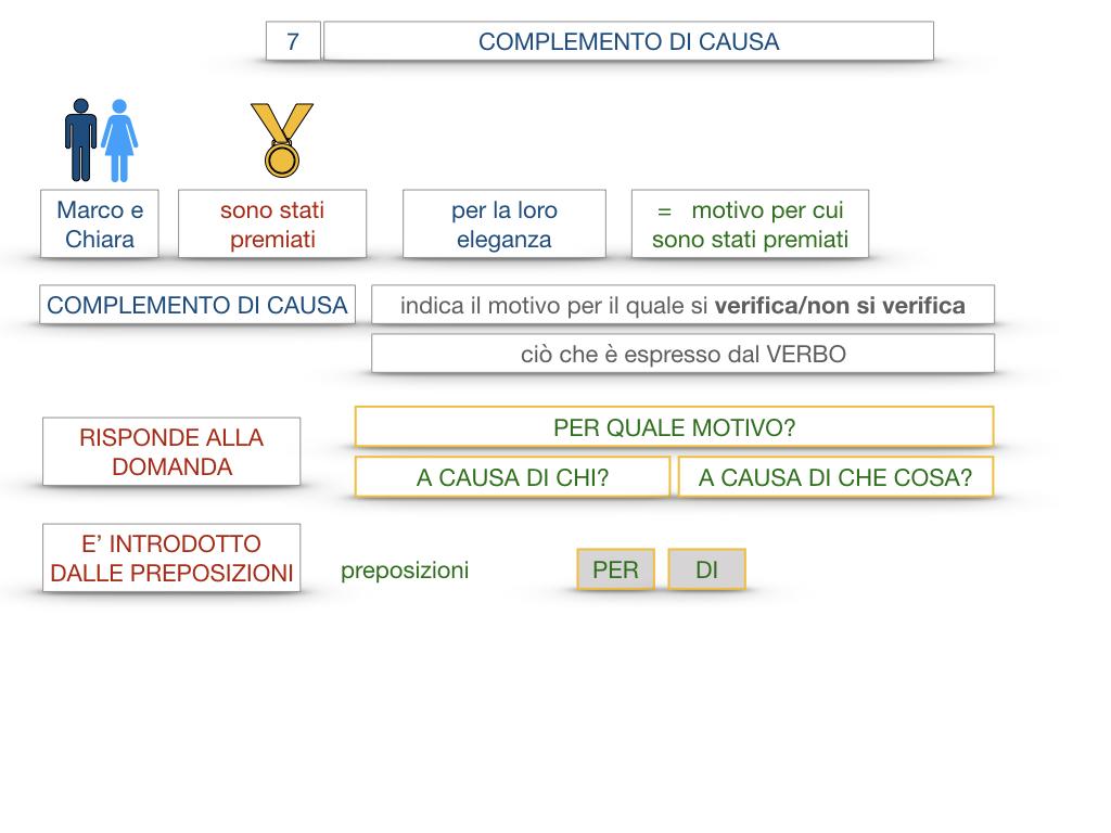 23. I COMPLEMENTI_DI CAUSA_DI FINE O SCOPO_SIMULAZIONE.017