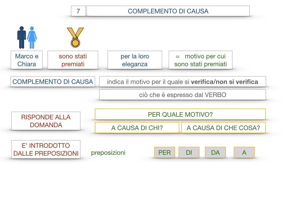 23. I COMPLEMENTI_DI CAUSA_DI FINE O SCOPO_SIMULAZIONE.019
