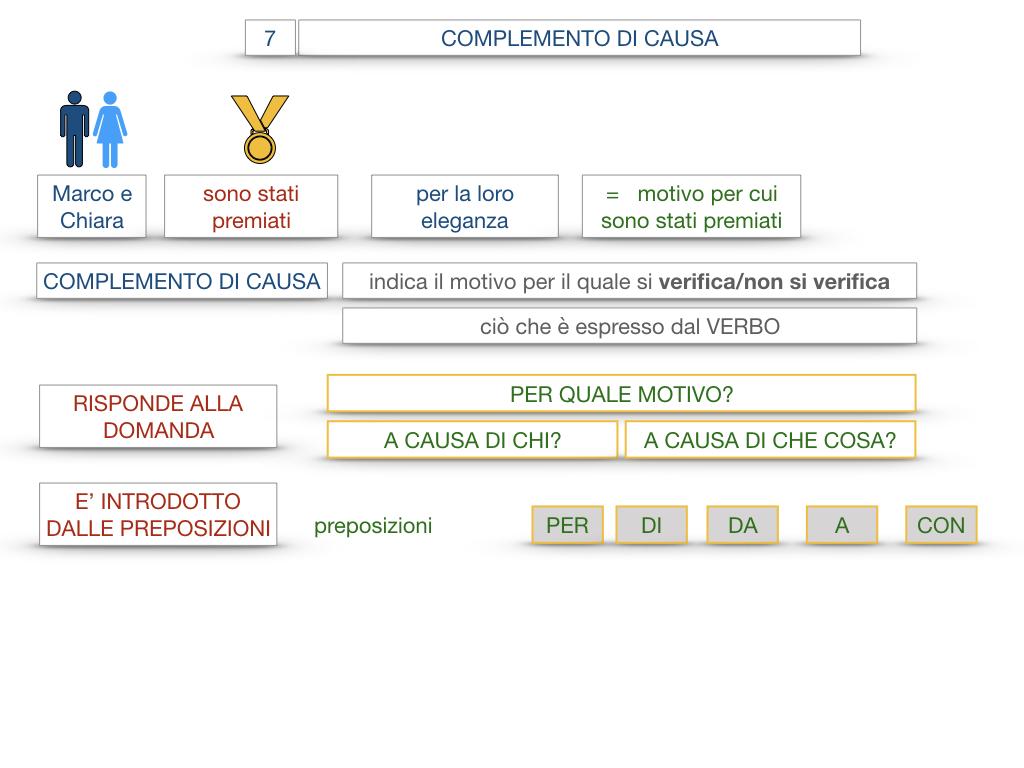 23. I COMPLEMENTI_DI CAUSA_DI FINE O SCOPO_SIMULAZIONE.020