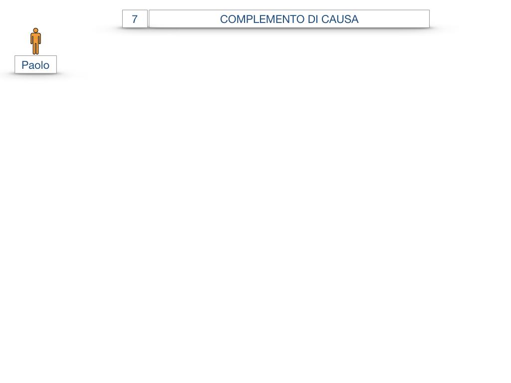 23. I COMPLEMENTI_DI CAUSA_DI FINE O SCOPO_SIMULAZIONE.026