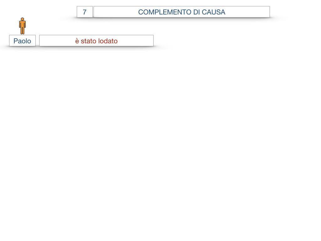 23. I COMPLEMENTI_DI CAUSA_DI FINE O SCOPO_SIMULAZIONE.027