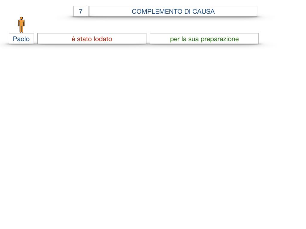 23. I COMPLEMENTI_DI CAUSA_DI FINE O SCOPO_SIMULAZIONE.028