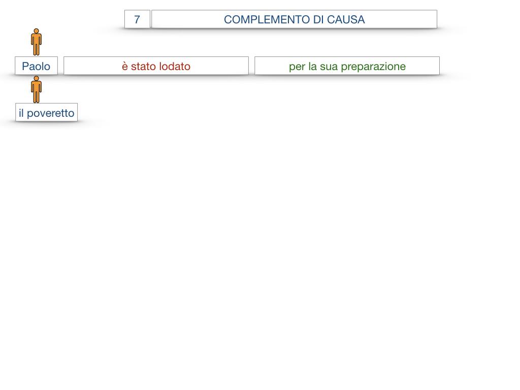 23. I COMPLEMENTI_DI CAUSA_DI FINE O SCOPO_SIMULAZIONE.029