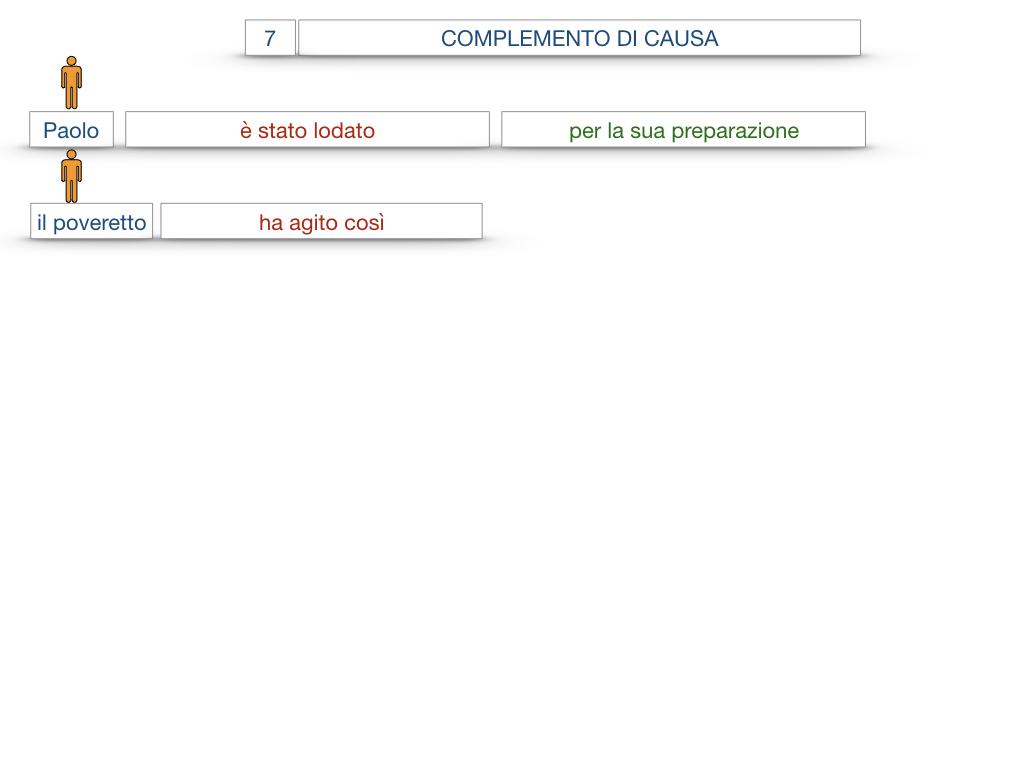 23. I COMPLEMENTI_DI CAUSA_DI FINE O SCOPO_SIMULAZIONE.030