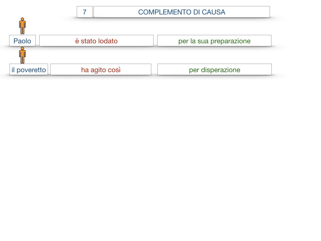 23. I COMPLEMENTI_DI CAUSA_DI FINE O SCOPO_SIMULAZIONE.031