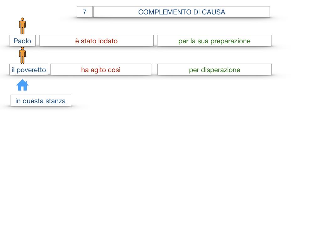 23. I COMPLEMENTI_DI CAUSA_DI FINE O SCOPO_SIMULAZIONE.032