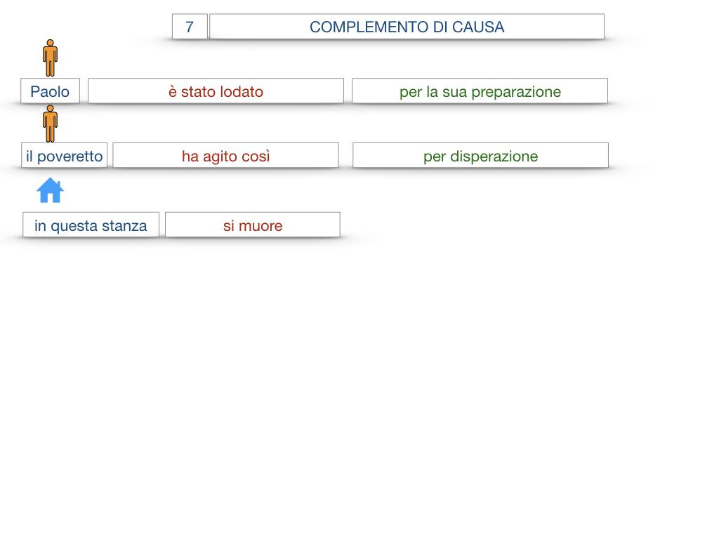 23. I COMPLEMENTI_DI CAUSA_DI FINE O SCOPO_SIMULAZIONE.033