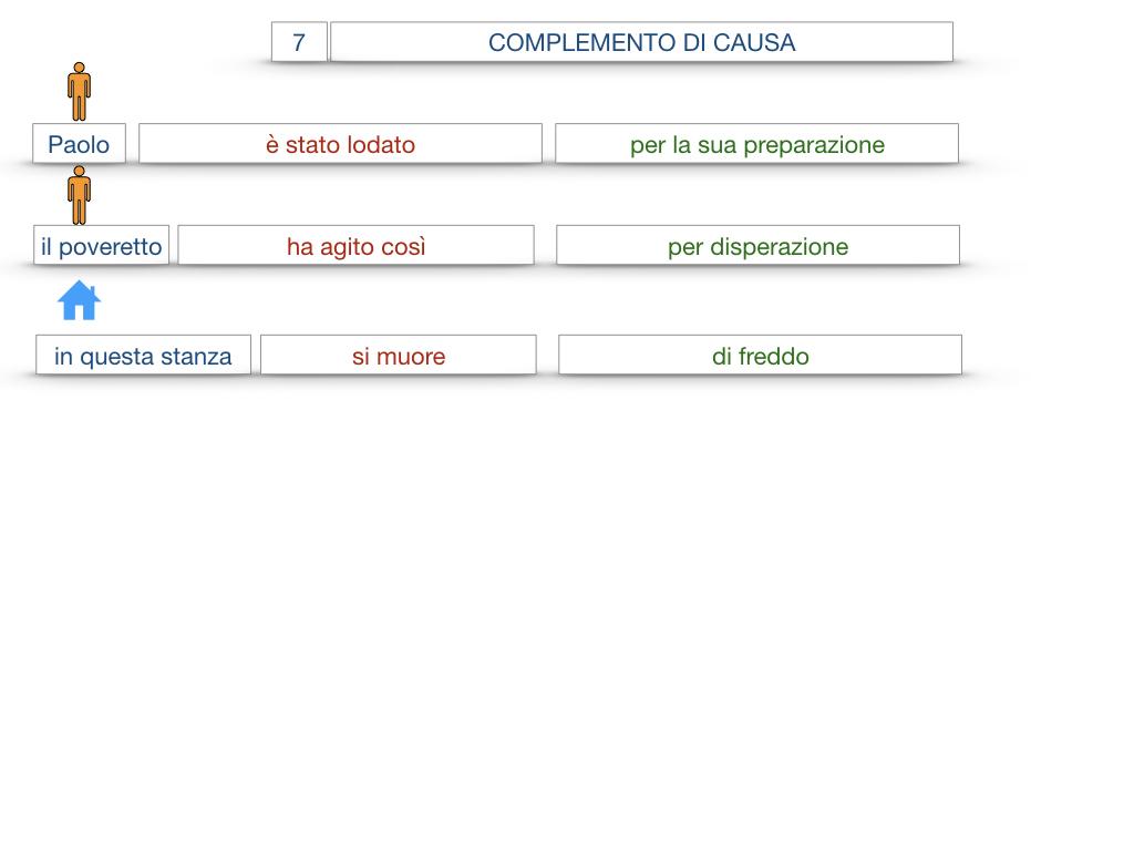 23. I COMPLEMENTI_DI CAUSA_DI FINE O SCOPO_SIMULAZIONE.034