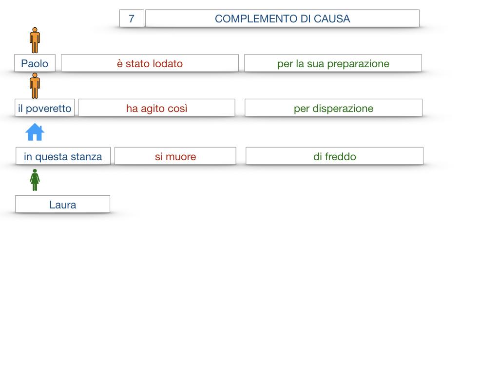 23. I COMPLEMENTI_DI CAUSA_DI FINE O SCOPO_SIMULAZIONE.035