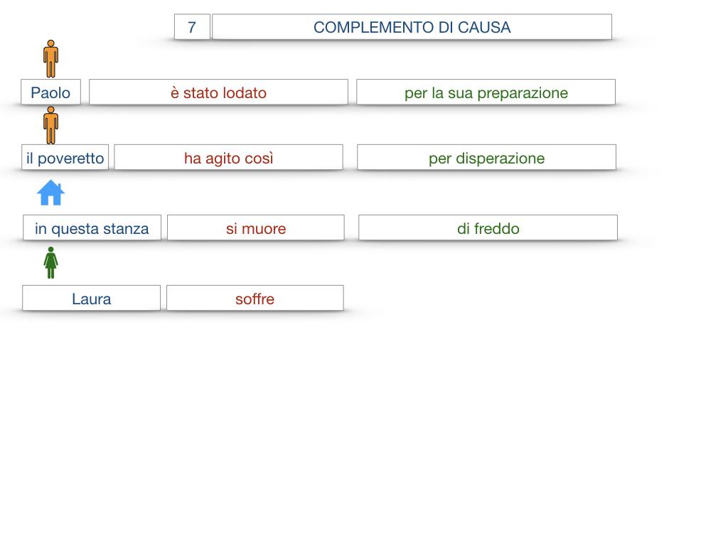 23. I COMPLEMENTI_DI CAUSA_DI FINE O SCOPO_SIMULAZIONE.036