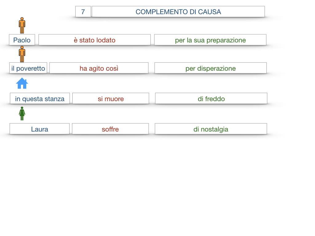 23. I COMPLEMENTI_DI CAUSA_DI FINE O SCOPO_SIMULAZIONE.037