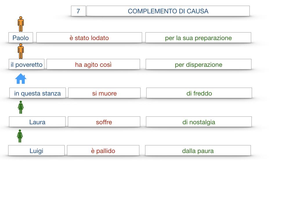 23. I COMPLEMENTI_DI CAUSA_DI FINE O SCOPO_SIMULAZIONE.040
